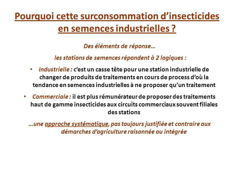 Pourquoi cette surconsommation dinsecticides en semences industrielles ? Des éléments de réponse… les stations de semences répondent à 2 logiques : In