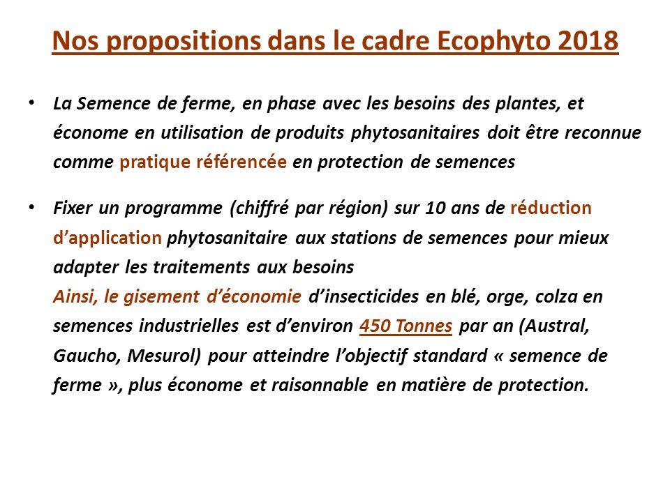 Nos propositions dans le cadre Ecophyto 2018 La Semence de ferme, en phase avec les besoins des plantes, et économe en utilisation de produits phytosa