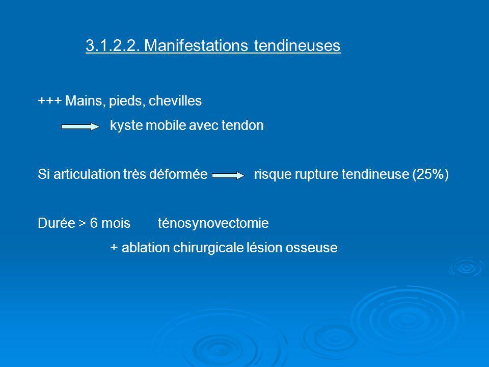 3.1.2.2. Manifestations tendineuses +++ Mains, pieds, chevilles kyste mobile avec tendon Si articulation très déformée risque rupture tendineuse (25%)