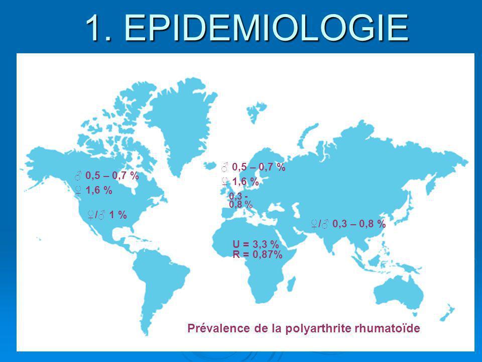 / 0,3 – 0,8 % 0,3 - 0,8 % / 1 % 0,5 – 0,7 % 1,6 % 0,5 – 0,7 % 1,6 % U = 3,3 % R = 0,87% Prévalence de la polyarthrite rhumatoïde 1. EPIDEMIOLOGIE