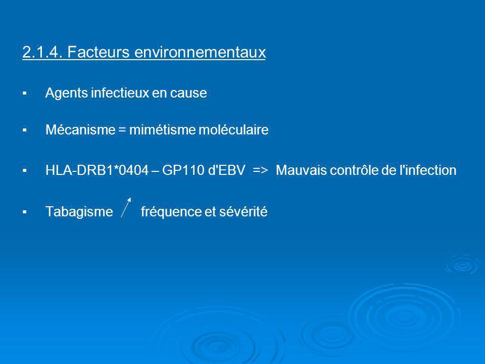 2.1.4. Facteurs environnementauxAgents infectieux en causeMécanisme = mimétisme moléculaireHLA-DRB1*0404 – GP110 d'EBV => Mauvais contrôle de l'infect