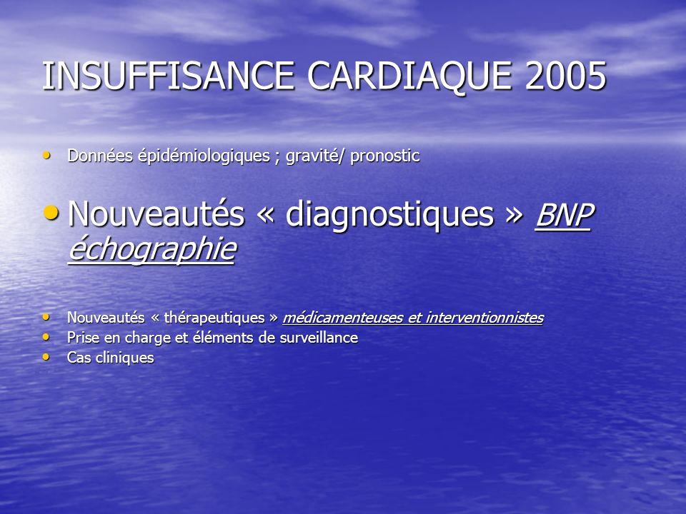 INSUFFISANCE CARDIAQUE 2005 Données épidémiologiques ; gravité/ pronostic Données épidémiologiques ; gravité/ pronostic Nouveautés « diagnostiques » B