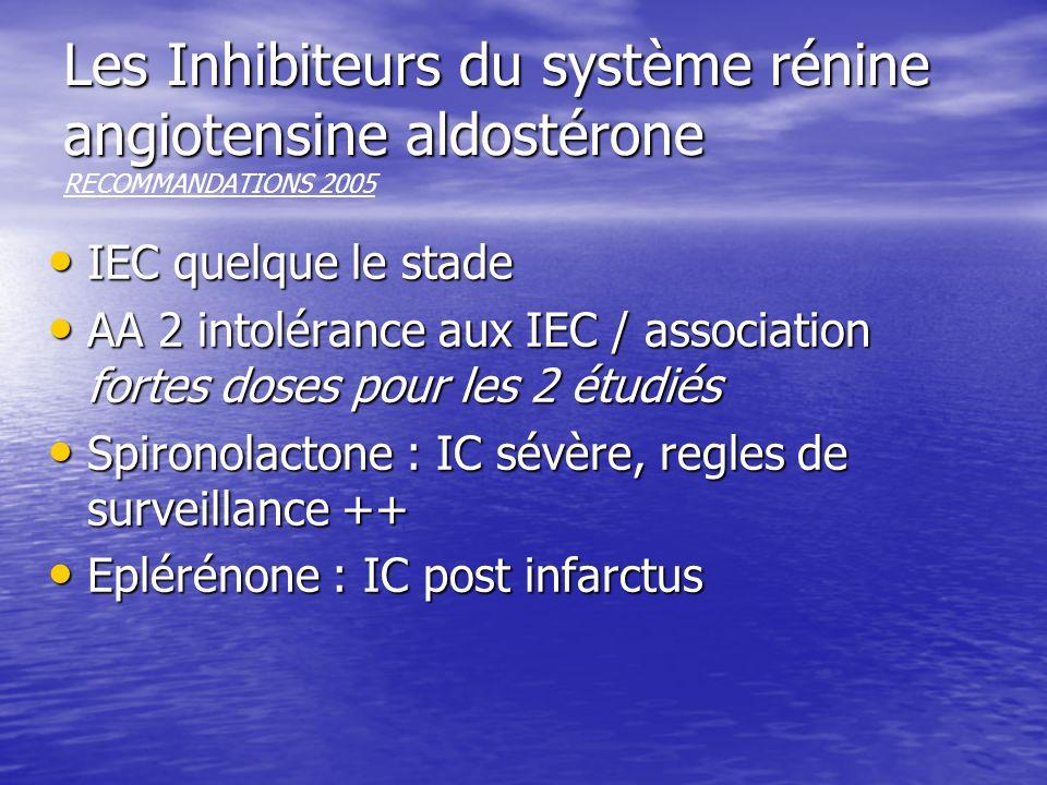 Les Inhibiteurs du système rénine angiotensine aldostérone Les Inhibiteurs du système rénine angiotensine aldostérone RECOMMANDATIONS 2005 IEC quelque