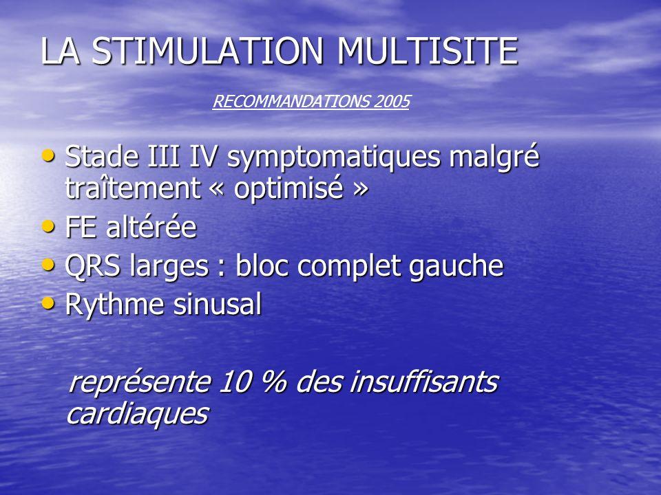 LA STIMULATION MULTISITE LA STIMULATION MULTISITE RECOMMANDATIONS 2005 Stade III IV symptomatiques malgré traîtement « optimisé » Stade III IV symptom