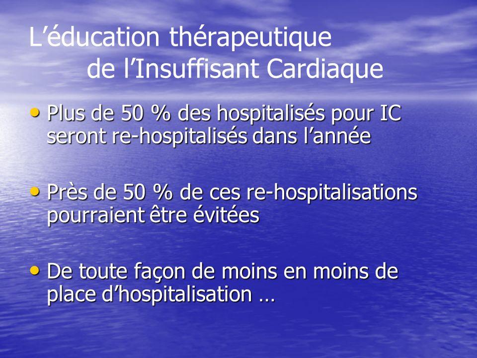 Léducation thérapeutique de lInsuffisant Cardiaque Plus de 50 % des hospitalisés pour IC seront re-hospitalisés dans lannée Plus de 50 % des hospitali