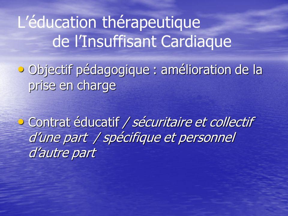 Léducation thérapeutique de lInsuffisant Cardiaque Objectif pédagogique : amélioration de la prise en charge Objectif pédagogique : amélioration de la