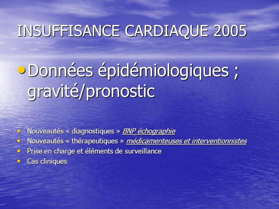 INSUFFISANCE CARDIAQUE 2005 Données épidémiologiques ; gravité/pronostic Données épidémiologiques ; gravité/pronostic Nouveautés « diagnostiques » BNP