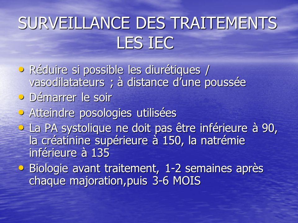 SURVEILLANCE DES TRAITEMENTS LES IEC Réduire si possible les diurétiques / vasodilatateurs ; à distance dune poussée Réduire si possible les diurétiqu