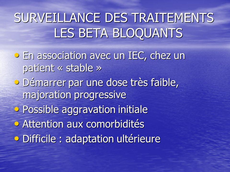 SURVEILLANCE DES TRAITEMENTS LES BETA BLOQUANTS En association avec un IEC, chez un patient « stable » En association avec un IEC, chez un patient « s