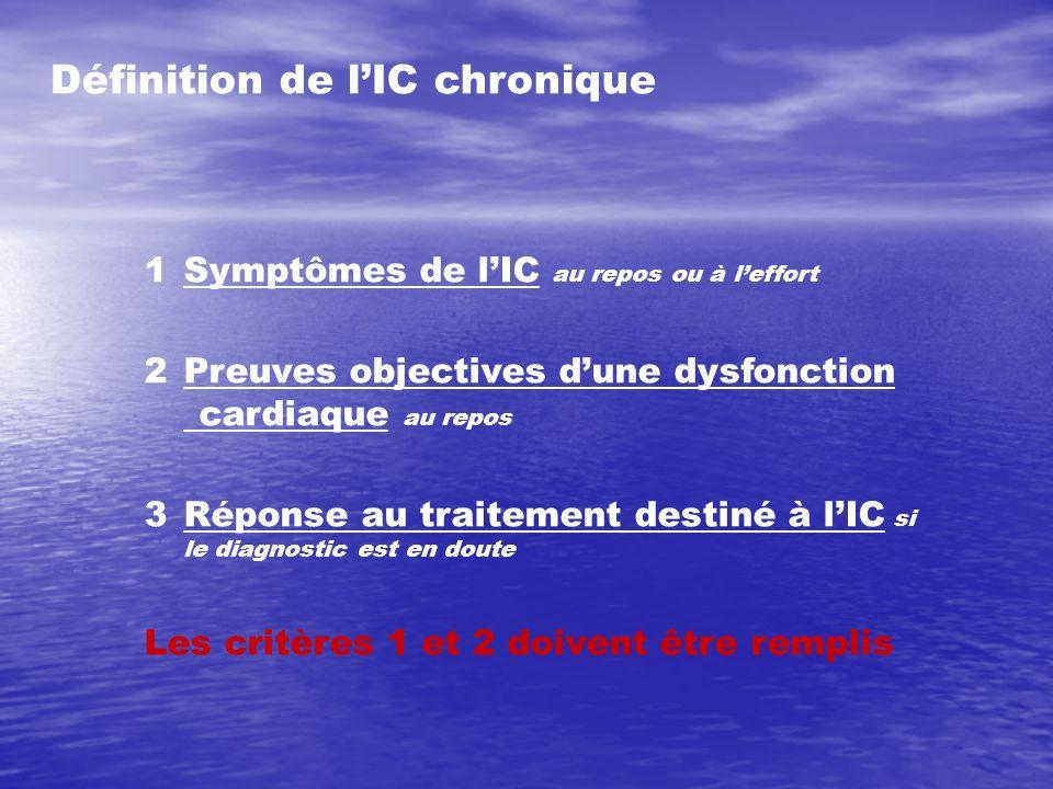 1Symptômes de lIC au repos ou à leffort 2Preuves objectives dune dysfonction cardiaque au repos 3Réponse au traitement destiné à lIC si le diagnostic
