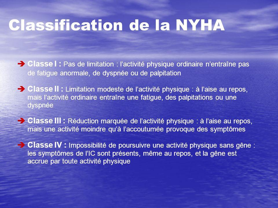 Classification de la NYHA Classe I : Pas de limitation : lactivité physique ordinaire nentraîne pas de fatigue anormale, de dyspnée ou de palpitation
