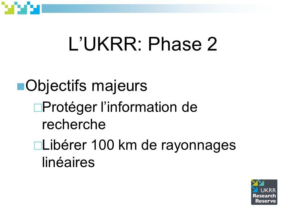 LUKRR: Phase 2 Objectifs majeurs Protéger linformation de recherche Libérer 100 km de rayonnages linéaires