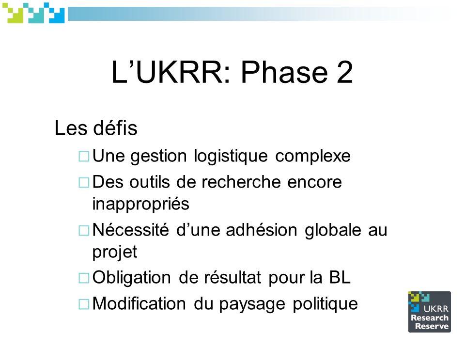 LUKRR: Phase 2 Les défis Une gestion logistique complexe Des outils de recherche encore inappropriés Nécessité dune adhésion globale au projet Obligation de résultat pour la BL Modification du paysage politique