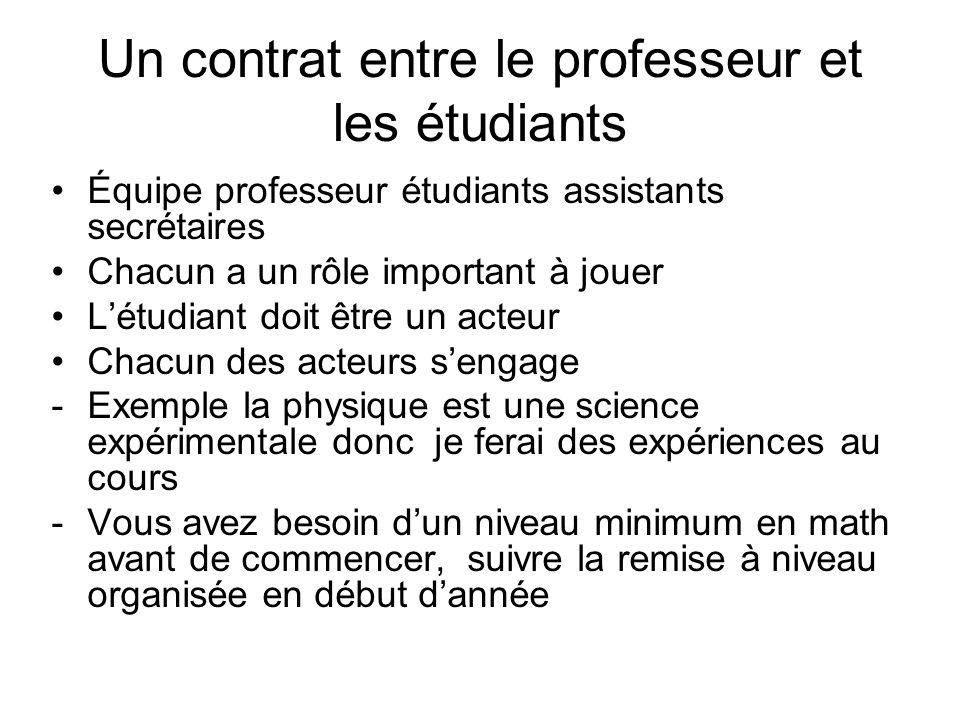 Un contrat entre le professeur et les étudiants Équipe professeur étudiants assistants secrétaires Chacun a un rôle important à jouer Létudiant doit ê