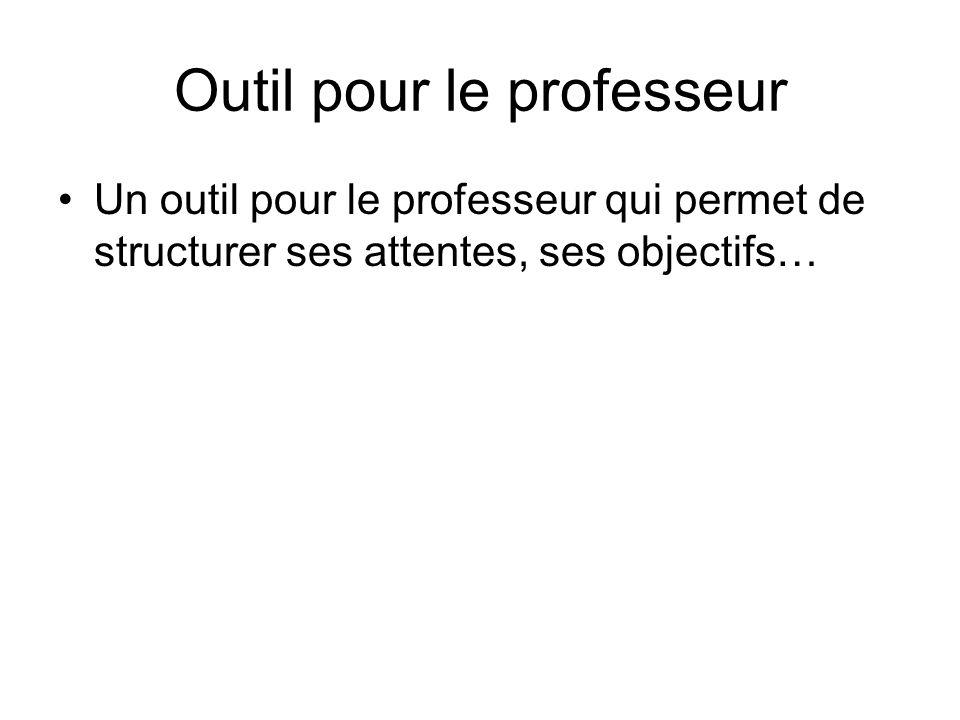 Outil pour le professeur Un outil pour le professeur qui permet de structurer ses attentes, ses objectifs…