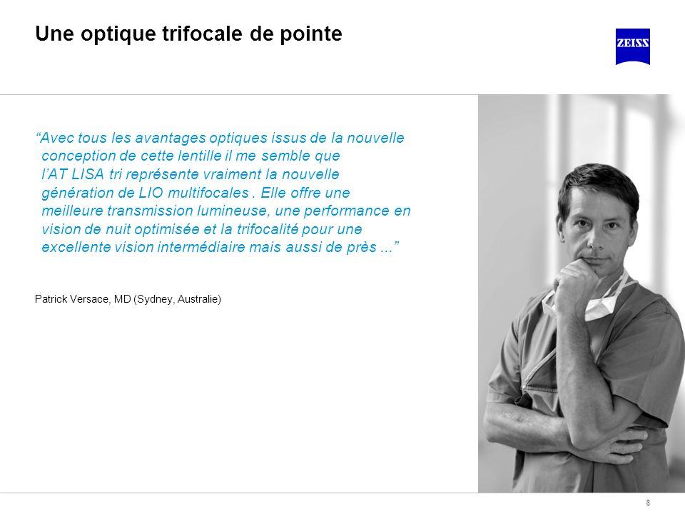 19 Attirez de nouveaux patients Des patients satisfaits constituent les meilleurs agents multiplicateurs pour en inciter dautres à utiliser des LIO multifocales.