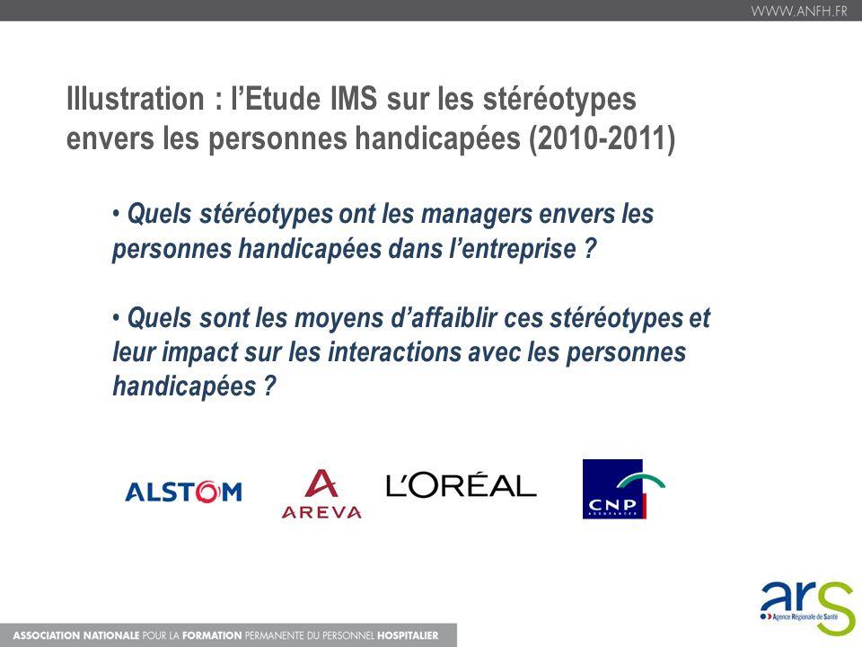 Illustration : lEtude IMS sur les stéréotypes envers les personnes handicapées (2010-2011) Quels stéréotypes ont les managers envers les personnes han