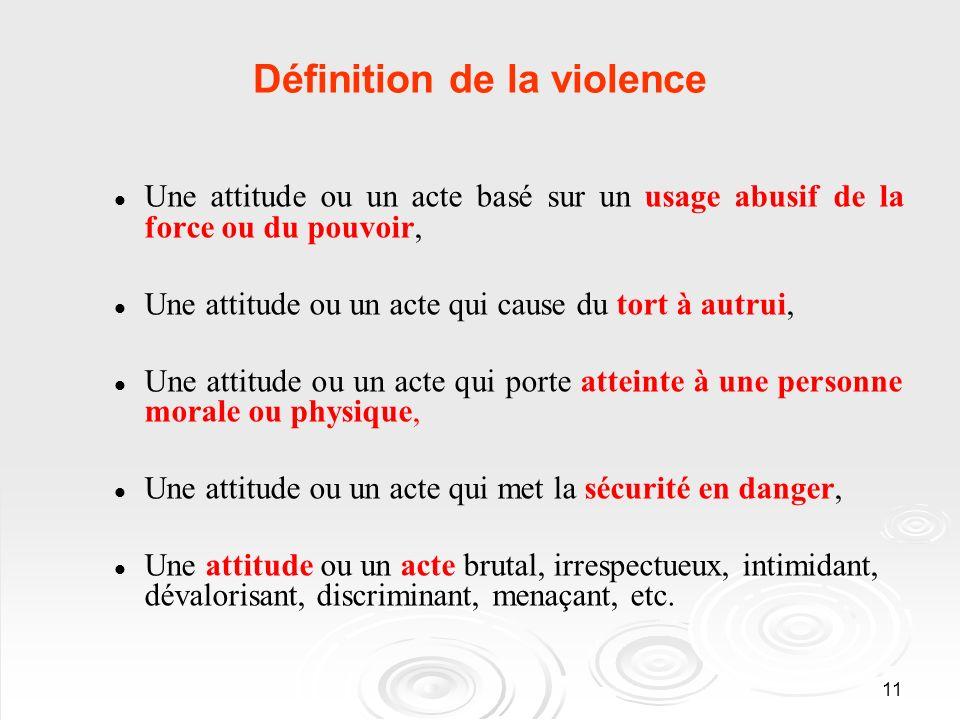 11 Définition de la violence Une attitude ou un acte basé sur un usage abusif de la force ou du pouvoir, Une attitude ou un acte qui cause du tort à a