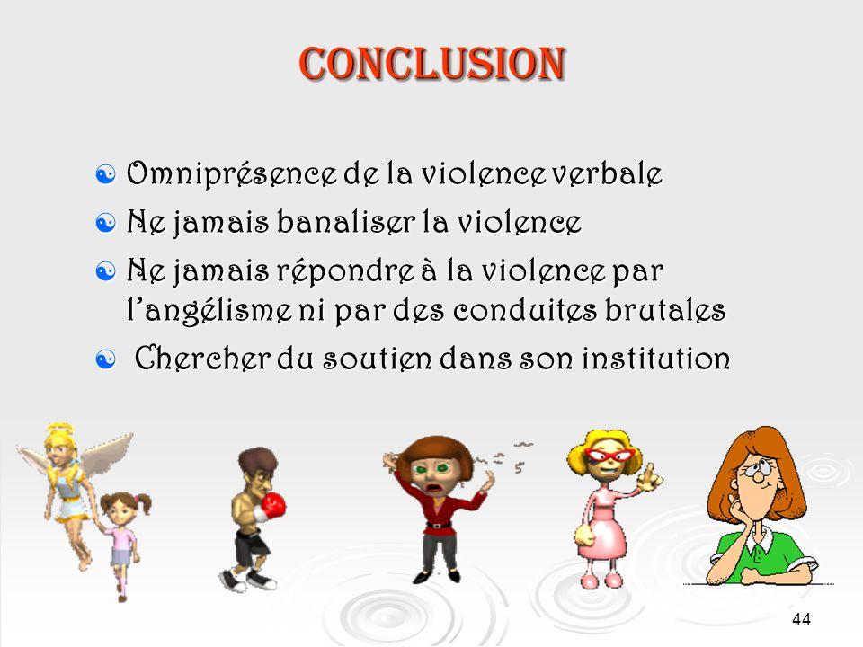 44 Conclusion Omniprésence de la violence verbale Omniprésence de la violence verbale Ne jamais banaliser la violence Ne jamais banaliser la violence