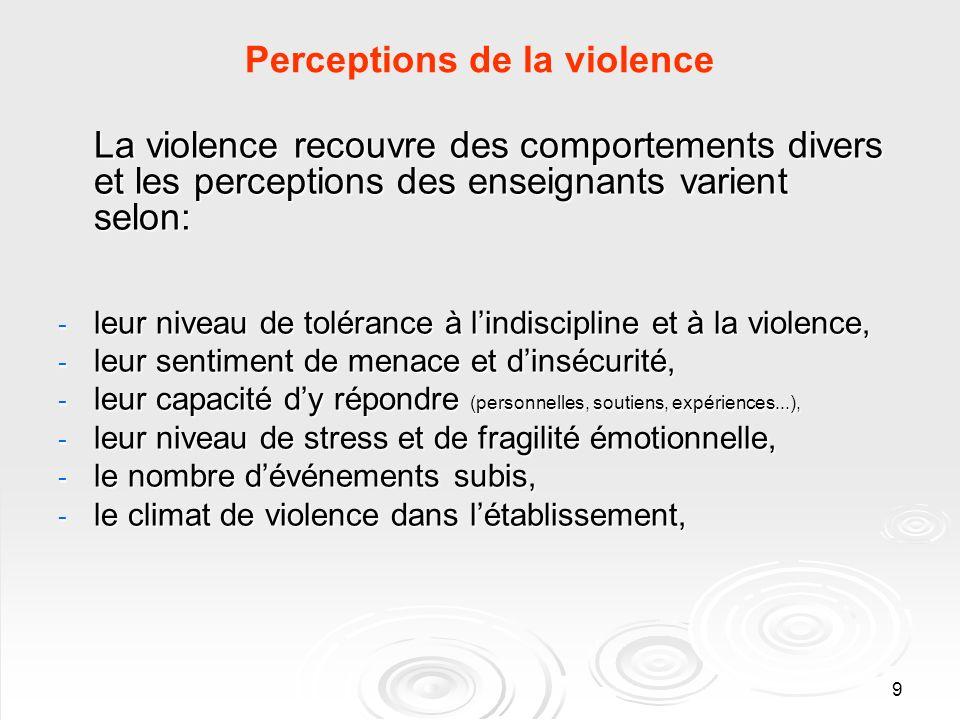 9 Perceptions de la violence La violence recouvre des comportements divers et les perceptions des enseignants varient selon: - leur niveau de tolérance à lindiscipline et à la violence, - leur sentiment de menace et dinsécurité, - leur capacité dy répondre (personnelles, soutiens, expériences...), - leur niveau de stress et de fragilité émotionnelle, - le nombre dévénements subis, - le climat de violence dans létablissement,