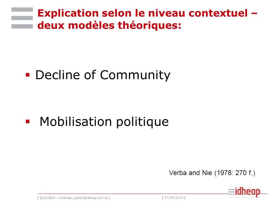 | ©IDHEAP – Andreas.Ladner@idheap.unil.ch | | 17/05/2014 | Explication selon le niveau contextuel – deux modèles théoriques: Decline of Community Mobilisation politique Verba and Nie (1978: 270 f.)