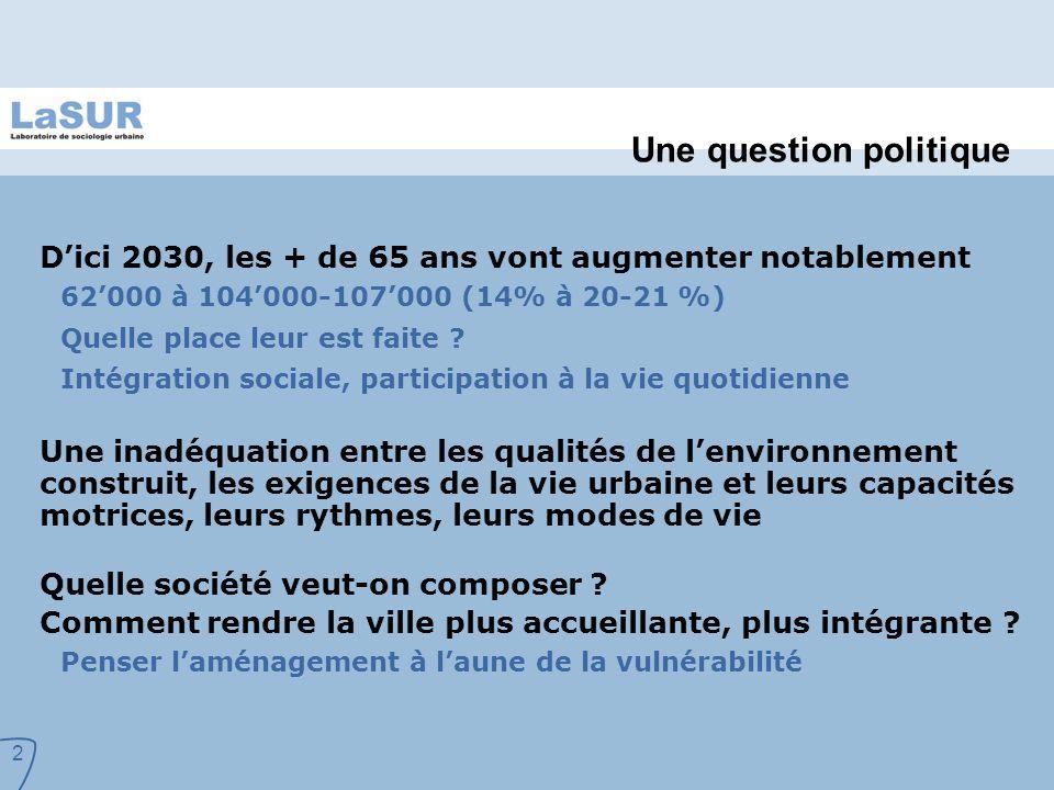 2 Une question politique Dici 2030, les + de 65 ans vont augmenter notablement 62000 à 104000-107000 (14% à 20-21 %) Quelle place leur est faite .