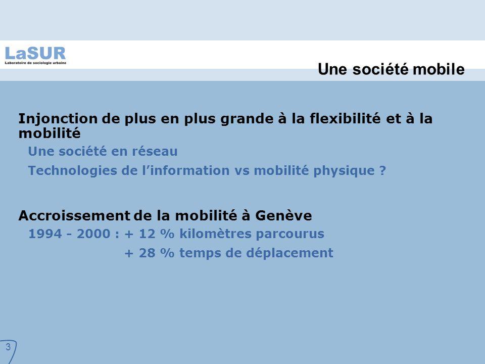 3 Une société mobile Injonction de plus en plus grande à la flexibilité et à la mobilité Une société en réseau Technologies de linformation vs mobilité physique .