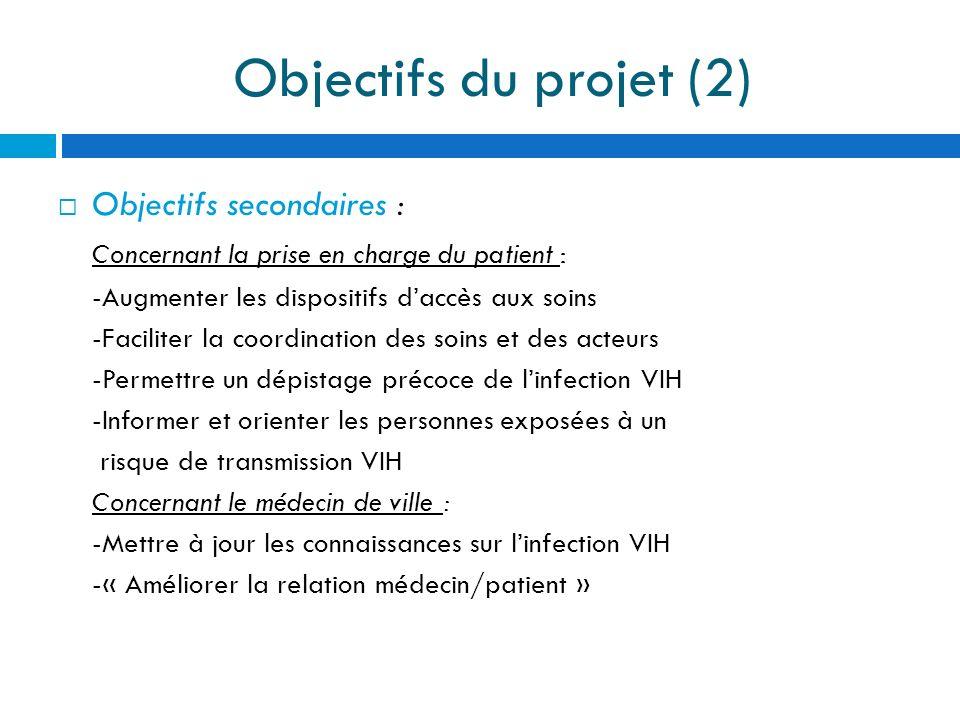 Objectifs du projet (2) Objectifs secondaires : Concernant la prise en charge du patient : -Augmenter les dispositifs daccès aux soins -Faciliter la c