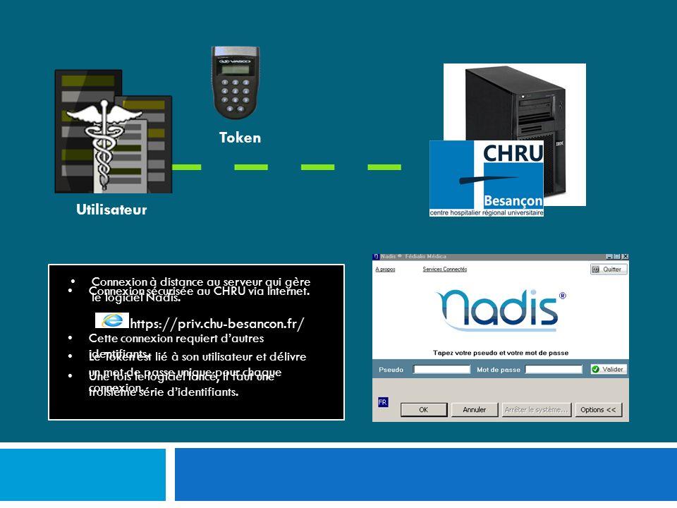Connexion sécurisée au CHRU via Internet. https://priv.chu-besancon.fr/ Token Utilisateur Le Token est lié à son utilisateur et délivre un mot de pass