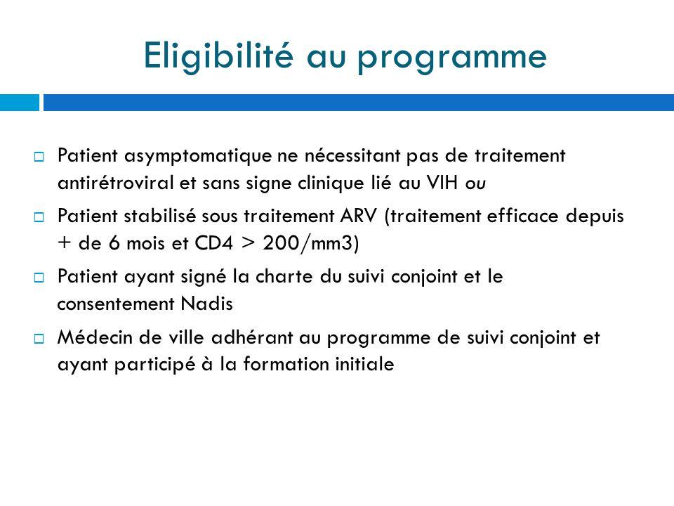 Eligibilité au programme Patient asymptomatique ne nécessitant pas de traitement antirétroviral et sans signe clinique lié au VIH ou Patient stabilisé