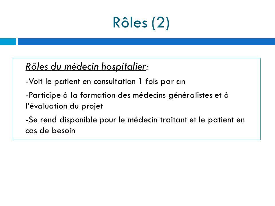 Rôles (2) Rôles du médecin hospitalier: -Voit le patient en consultation 1 fois par an -Participe à la formation des médecins généralistes et à lévalu