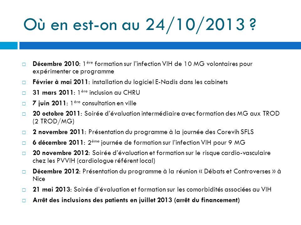 Où en est-on au 24/10/2013 ? Décembre 2010: 1 ère formation sur linfection VIH de 10 MG volontaires pour expérimenter ce programme Février à mai 2011: