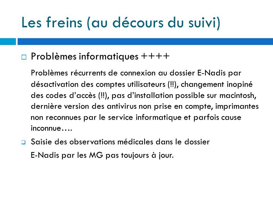 Les freins (au décours du suivi) Problèmes informatiques ++++ Problèmes récurrents de connexion au dossier E-Nadis par désactivation des comptes utili