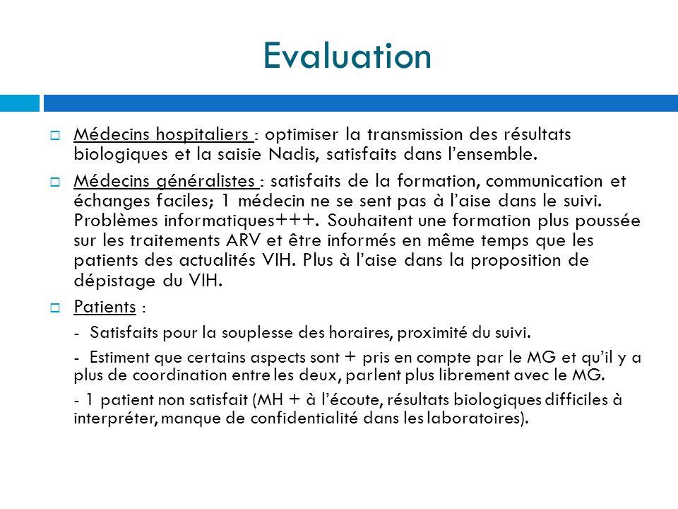 Evaluation Médecins hospitaliers : optimiser la transmission des résultats biologiques et la saisie Nadis, satisfaits dans lensemble. Médecins général