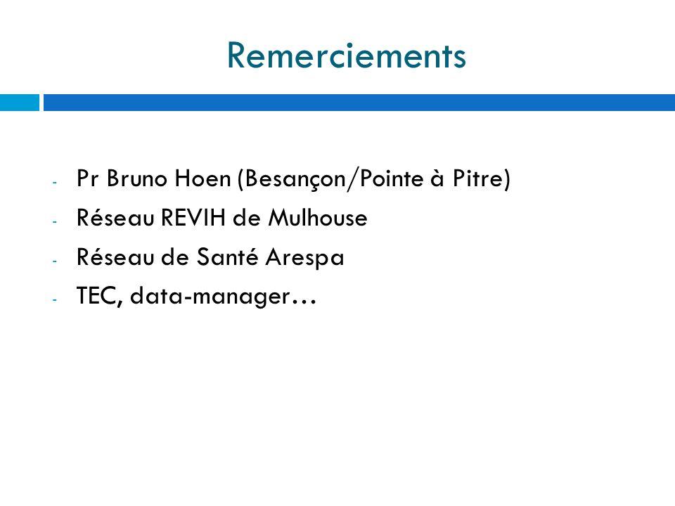 Remerciements - Pr Bruno Hoen (Besançon/Pointe à Pitre) - Réseau REVIH de Mulhouse - Réseau de Santé Arespa - TEC, data-manager…