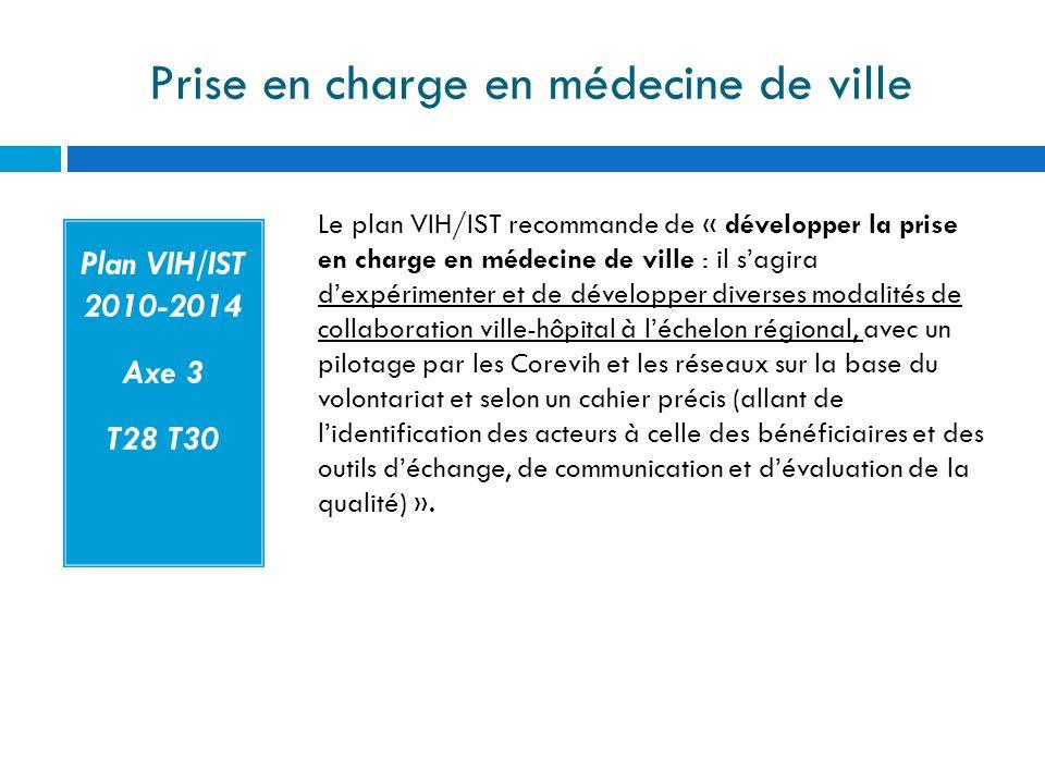 Prise en charge en médecine de ville Plan VIH/IST 2010-2014 Axe 3 T28 T30 Le plan VIH/IST recommande de « développer la prise en charge en médecine de