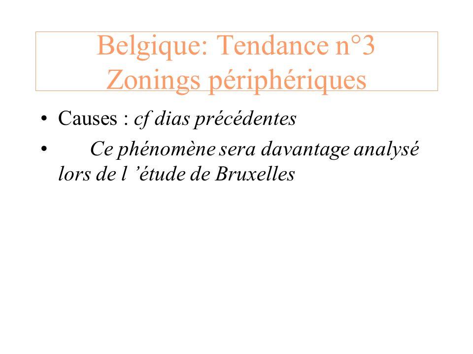 Belgique: Tendance n°2 Développement des ports - Epuisement des matières premières -Tendance à la mondialisation ANVERS : pétrochimie et industries mé