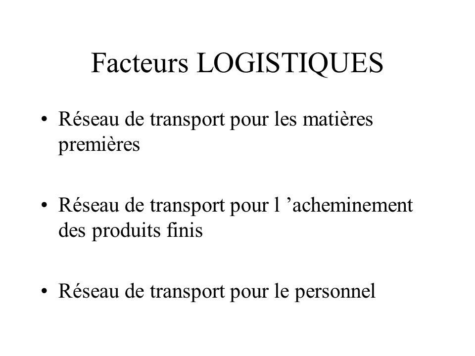 Facteurs liés à la DEMANDE Présence d un MARCHE –quantités –qualités : âge/ sexe/revenu……. Ex: à Bruxelles industries de meubles,presse écrite, de con