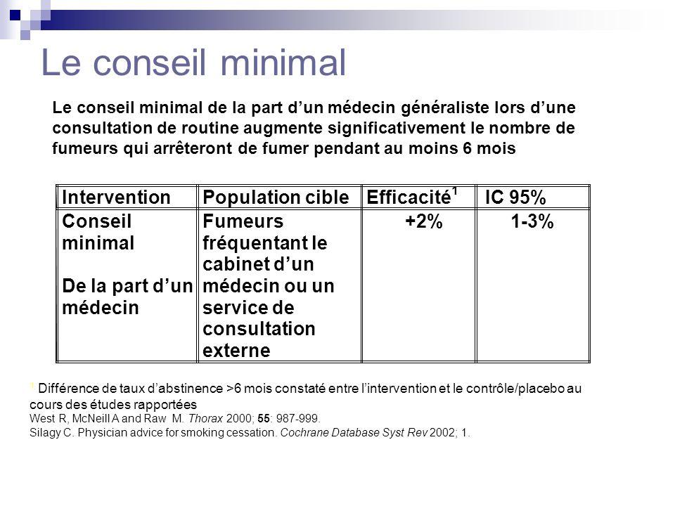 Le conseil minimal Le conseil minimal de la part dun médecin généraliste lors dune consultation de routine augmente significativement le nombre de fum