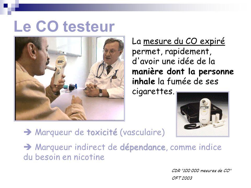 Le CO testeur La mesure du CO expiré permet, rapidement, d'avoir une idée de la manière dont la personne inhale la fumée de ses cigarettes. toxicité M