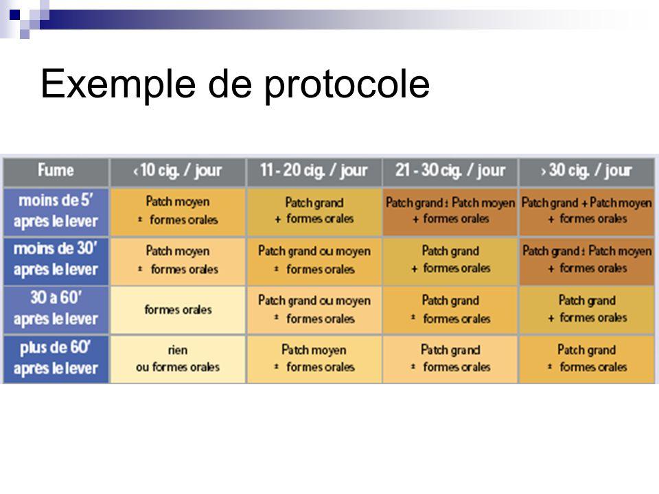 Exemple de protocole
