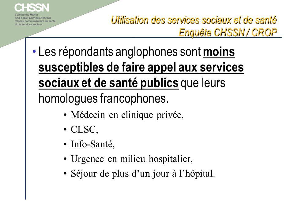 Utilisation des services sociaux et de santé Enquête CHSSN / CROP Les répondants anglophones sont moins susceptibles de faire appel aux services sociaux et de santé publics que leurs homologues francophones.