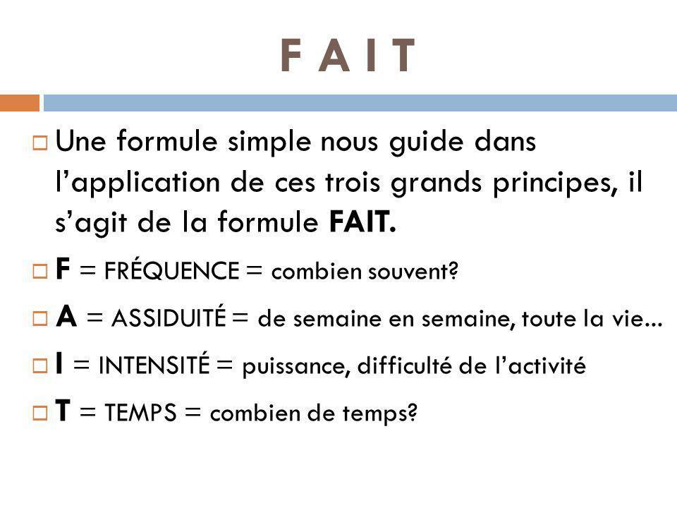 F A I T Une formule simple nous guide dans lapplication de ces trois grands principes, il sagit de la formule FAIT.
