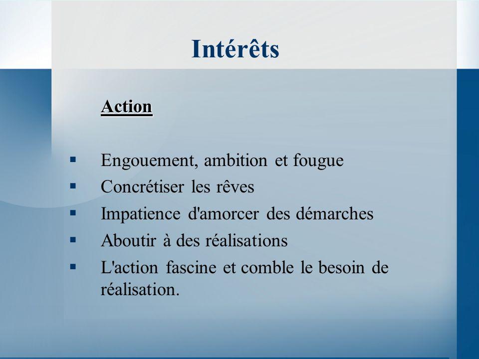 Intérêts Action Engouement, ambition et fougue Concrétiser les rêves Impatience d amorcer des démarches Aboutir à des réalisations L action fascine et comble le besoin de réalisation.