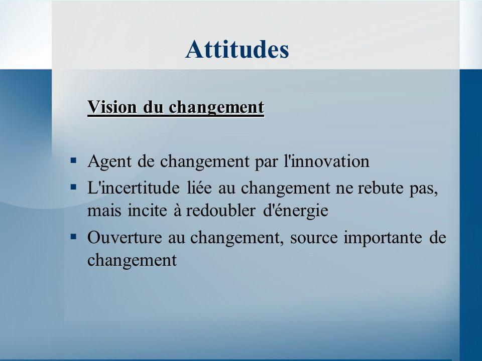 Attitudes Vision du changement Agent de changement par l innovation L incertitude liée au changement ne rebute pas, mais incite à redoubler d énergie Ouverture au changement, source importante de changement