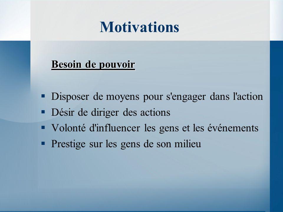 Motivations Besoin de pouvoir Disposer de moyens pour s'engager dans l'action Désir de diriger des actions Volonté d'influencer les gens et les événem