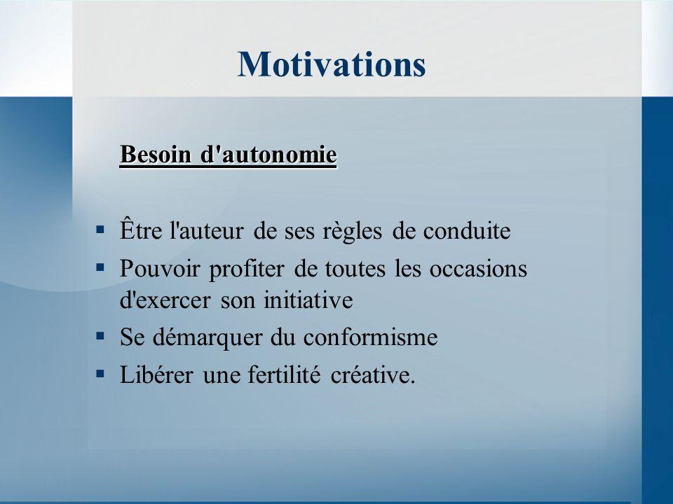 Motivations Besoin d'autonomie Être l'auteur de ses règles de conduite Pouvoir profiter de toutes les occasions d'exercer son initiative Se démarquer