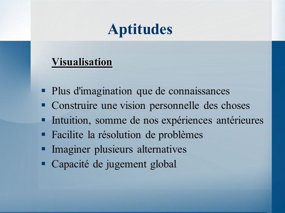 Aptitudes Visualisation Plus d imagination que de connaissances Construire une vision personnelle des choses Intuition, somme de nos expériences antérieures Facilite la résolution de problèmes Imaginer plusieurs alternatives Capacité de jugement global