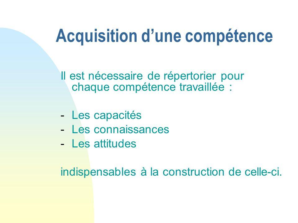 Acquisition dune compétence Il est nécessaire de répertorier pour chaque compétence travaillée : -Les capacités -Les connaissances -Les attitudes indispensables à la construction de celle-ci.