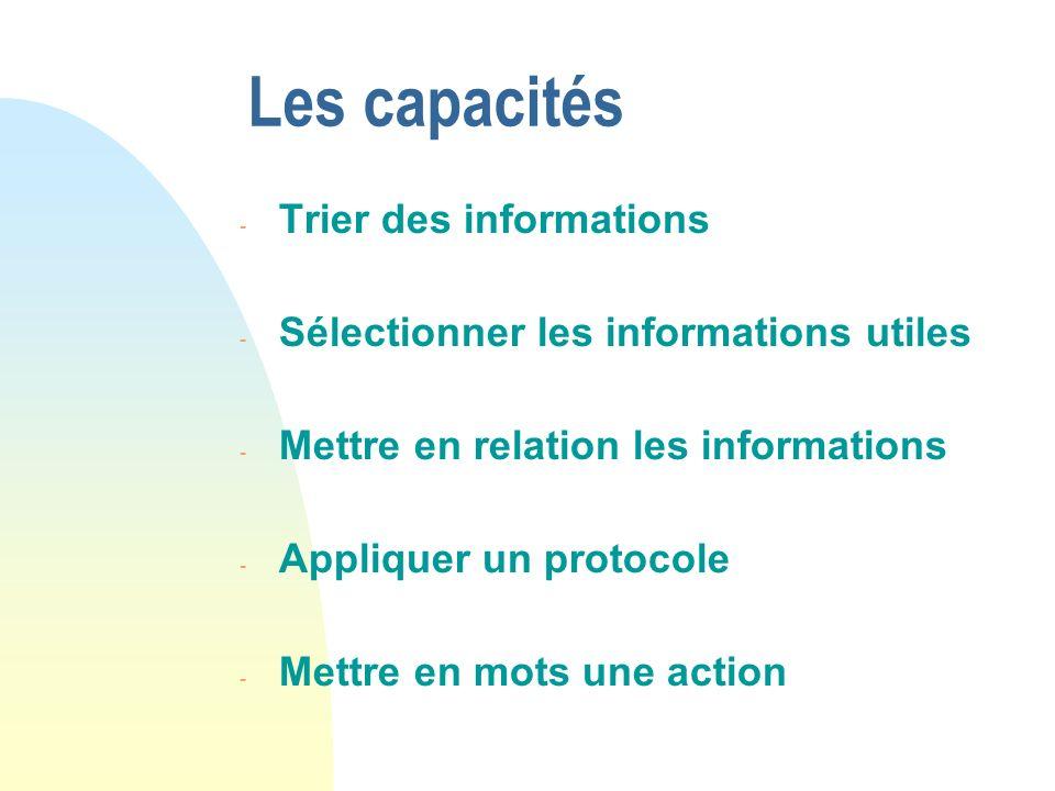 Les capacités - Trier des informations - Sélectionner les informations utiles - Mettre en relation les informations - Appliquer un protocole - Mettre en mots une action